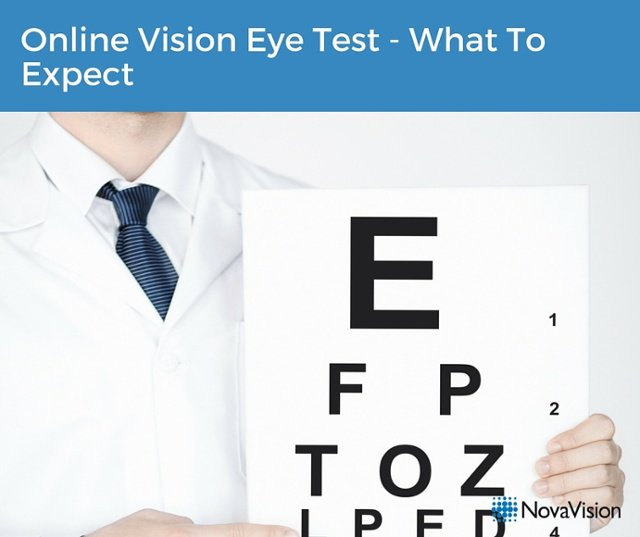Online Vision Eye Test – What To Expect